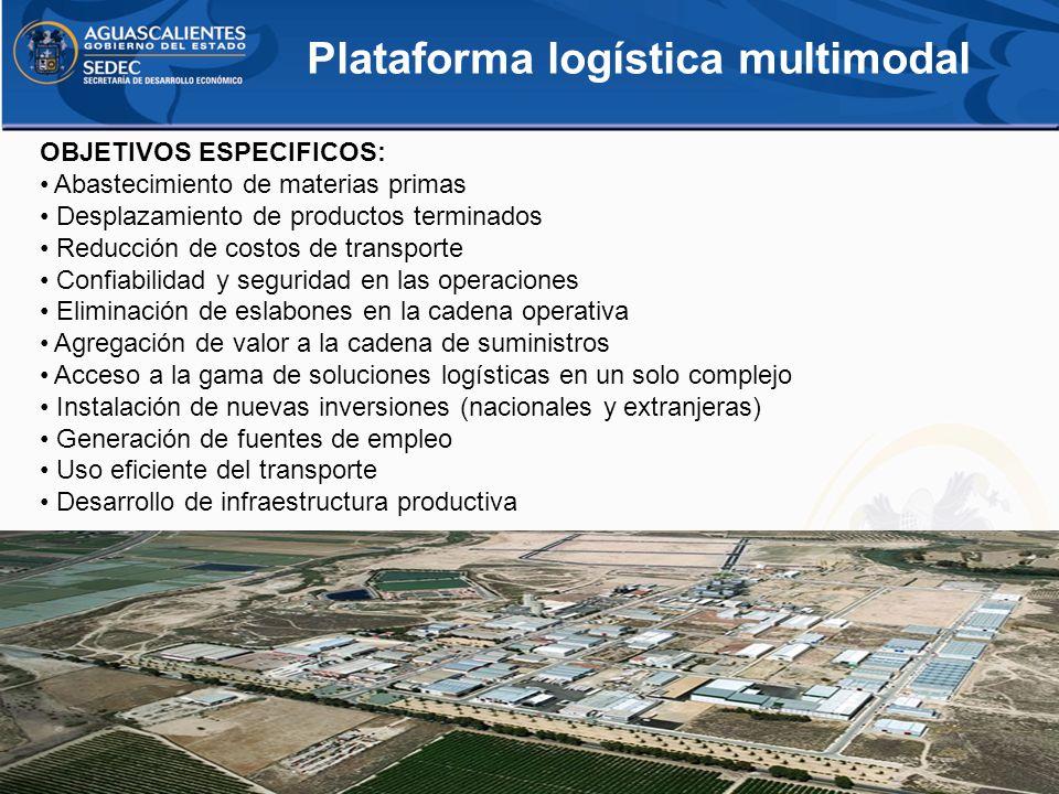 Plataforma logística multimodal OBJETIVOS ESPECIFICOS: Abastecimiento de materias primas Desplazamiento de productos terminados Reducción de costos de