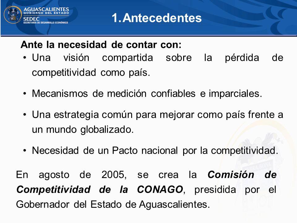 1.Antecedentes Ante la necesidad de contar con: Una visión compartida sobre la pérdida de competitividad como país. Mecanismos de medición confiables