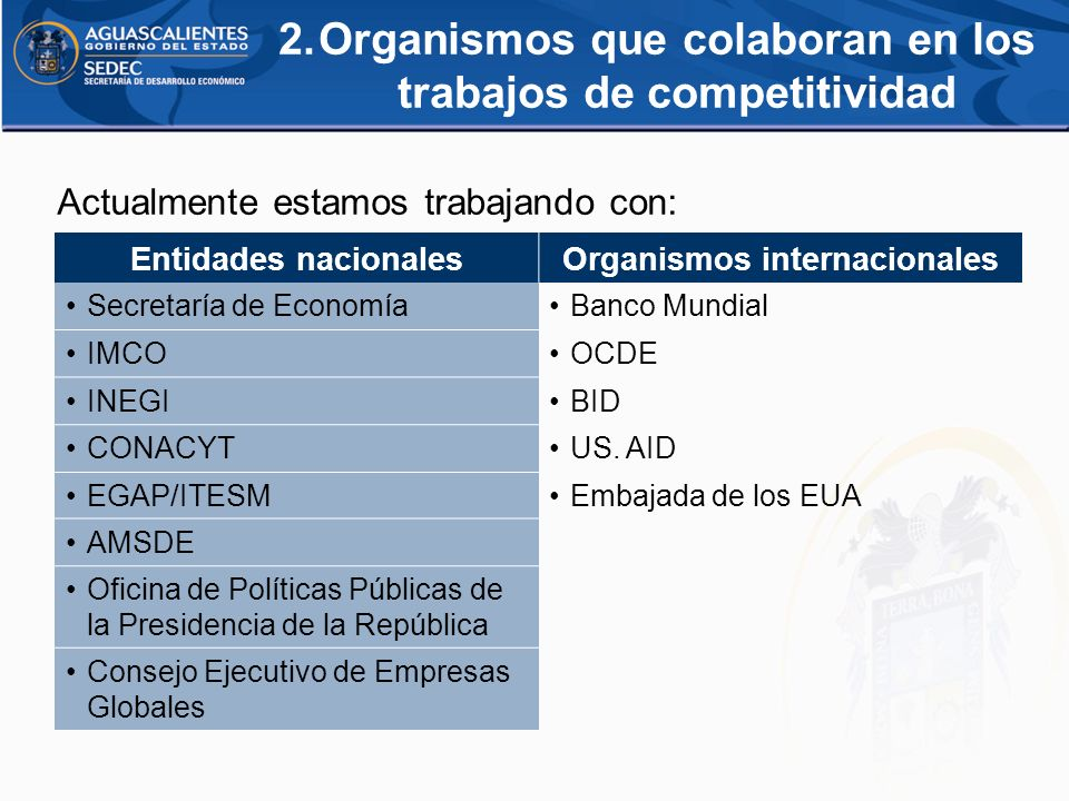 2.Organismos que colaboran en los trabajos de competitividad Entidades nacionalesOrganismos internacionales Secretaría de EconomíaBanco Mundial IMCOOC