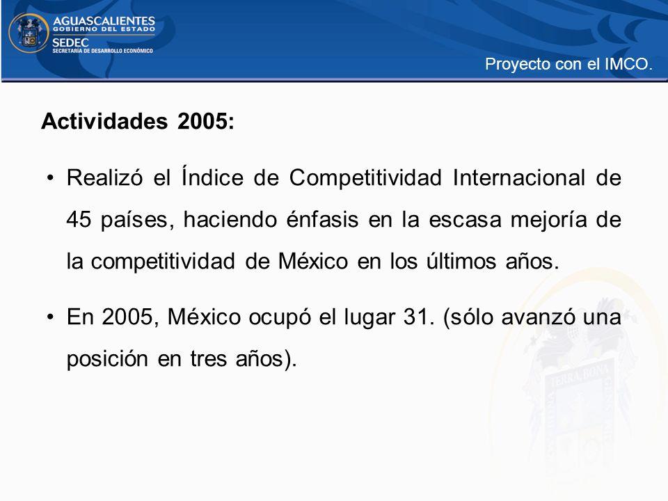 Actividades 2005: Realizó el Índice de Competitividad Internacional de 45 países, haciendo énfasis en la escasa mejoría de la competitividad de México