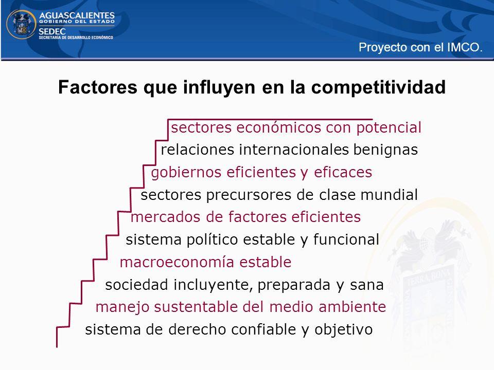sectores económicos con potencial relaciones internacionales benignas gobiernos eficientes y eficaces sectores precursores de clase mundial mercados d