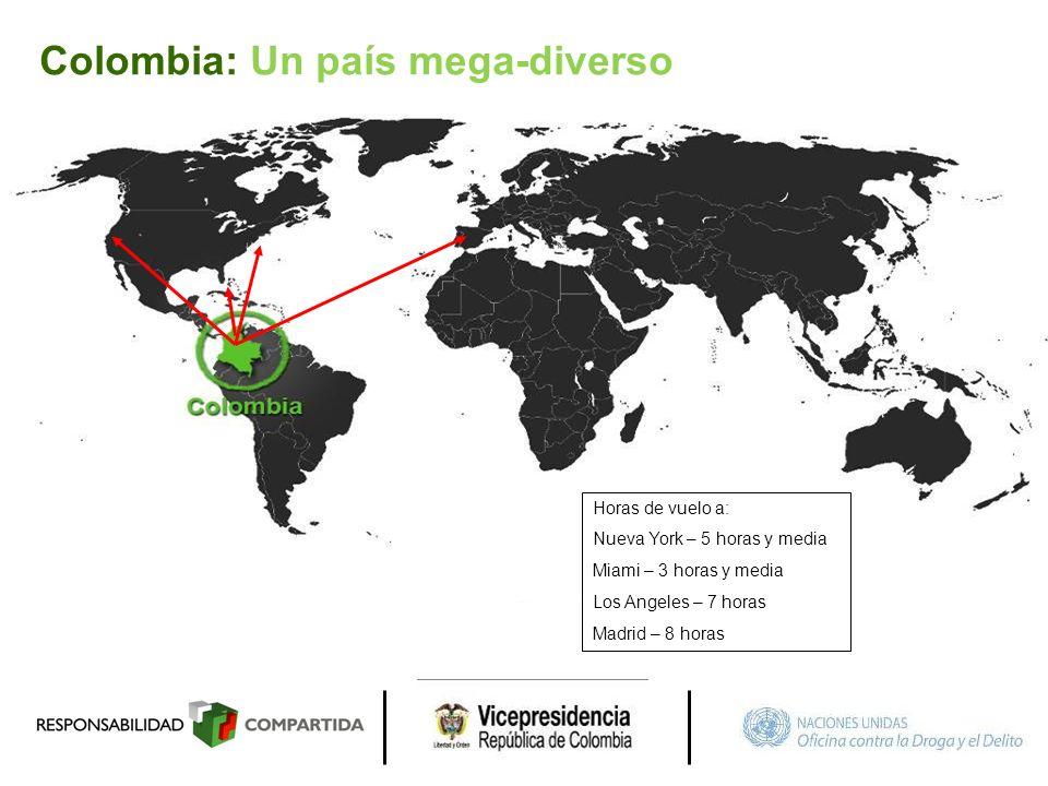Colombia: Un país mega-diverso Horas de vuelo a: Nueva York – 5 horas y media Miami – 3 horas y media Los Angeles – 7 horas Madrid – 8 horas