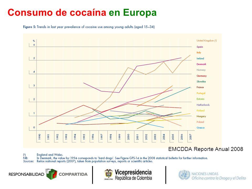 EMCDDA Reporte Anual 2008