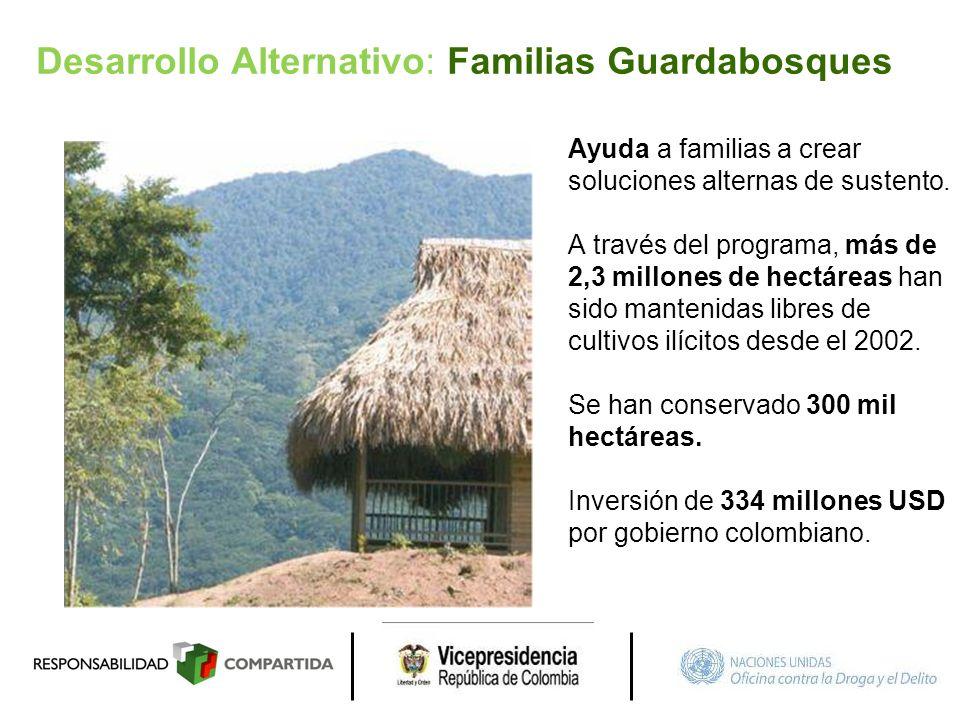 Desarrollo Alternativo: Familias Guardabosques Ayuda a familias a crear soluciones alternas de sustento. A través del programa, más de 2,3 millones de