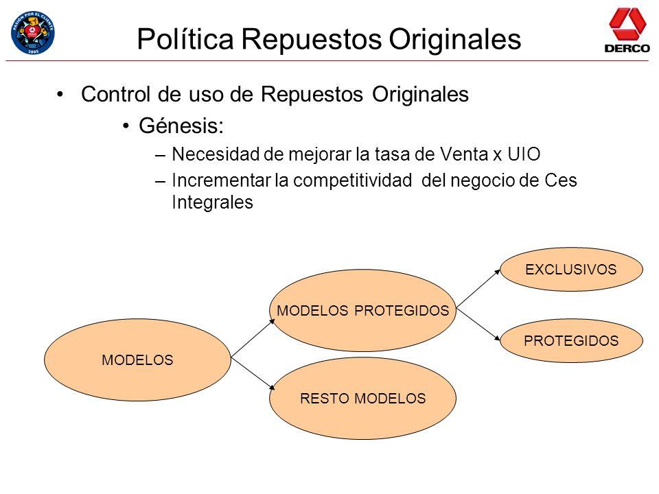 Política Repuestos Originales Control de uso de Repuestos Originales Génesis: –Necesidad de mejorar la tasa de Venta x UIO –Incrementar la competitivi