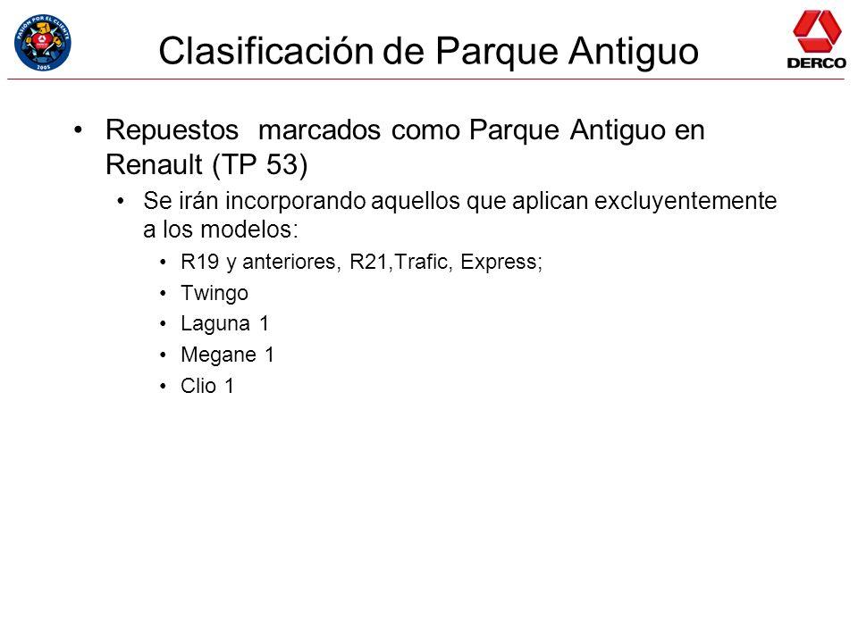 Repuestos marcados como Parque Antiguo en Renault (TP 53) Se irán incorporando aquellos que aplican excluyentemente a los modelos: R19 y anteriores, R