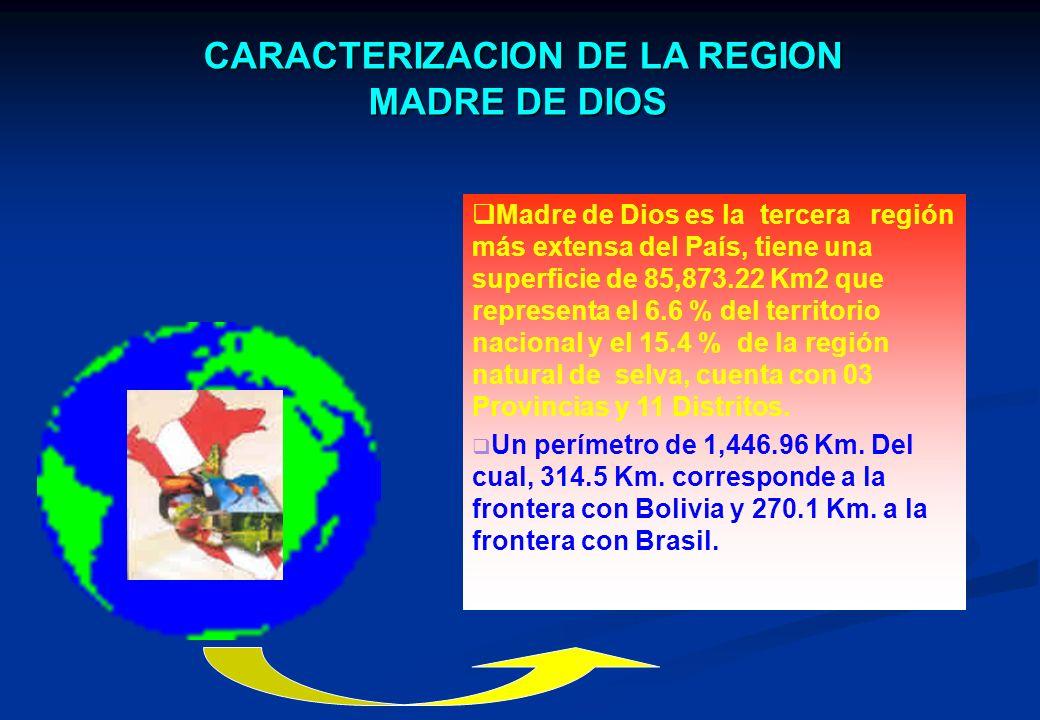 CARACTERIZACION DE LA REGION MADRE DE DIOS Madre de Dios es la tercera región más extensa del País, tiene una superficie de 85,873.22 Km2 que representa el 6.6 % del territorio nacional y el 15.4 % de la región natural de selva, cuenta con 03 Provincias y 11 Distritos.