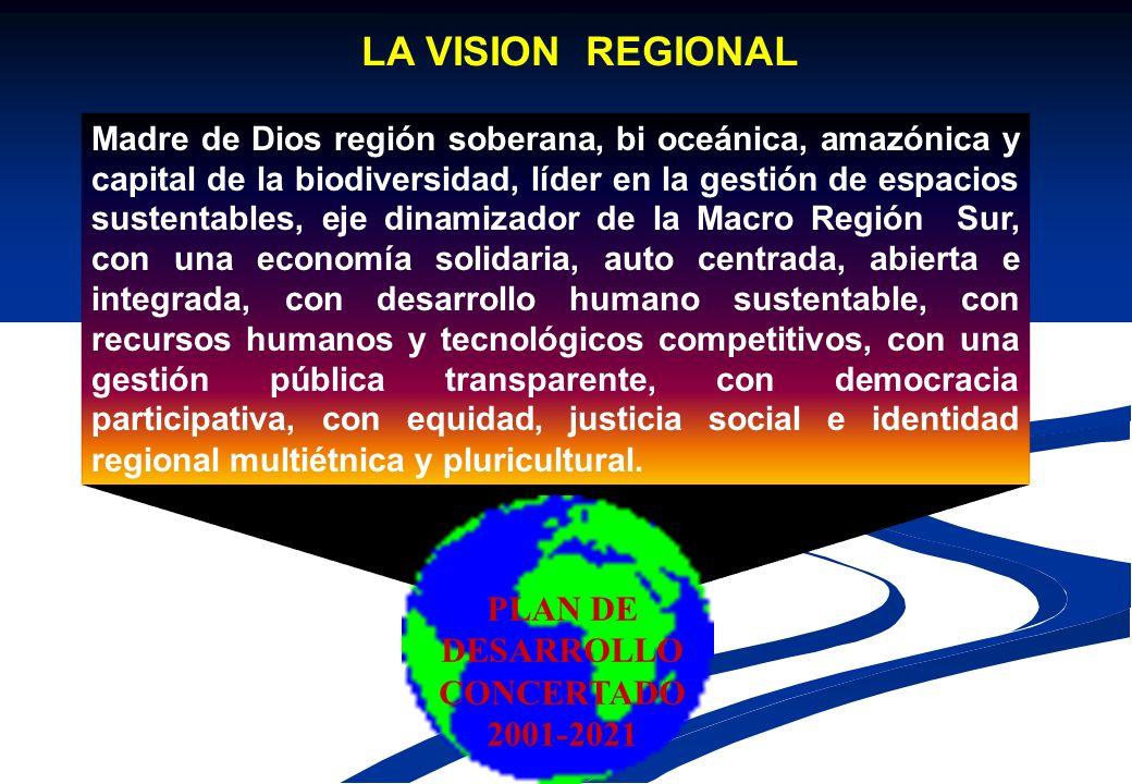 INSTRUMENTOS DE PLANEAMIENTO PLANIFICANDO EL DESARROLLO DE LA REGION PLAN DE DESARROLLO CONCERTADO 2001-2021. PLAN DE DESARROLLO CONCERTADO 2004-2006.