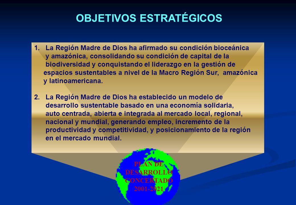 Madre de Dios región soberana, bi oceánica, amazónica y capital de la biodiversidad, líder en la gestión de espacios sustentables, eje dinamizador de