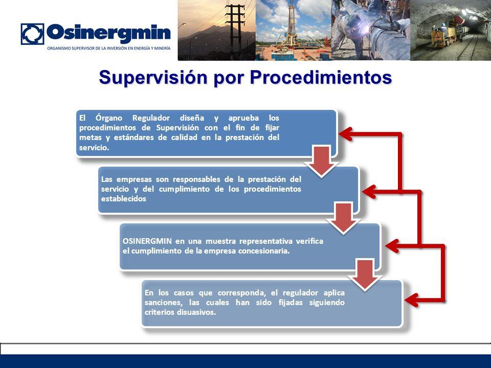 Supervisión por Procedimientos El Órgano Regulador diseña y aprueba los procedimientos de Supervisión con el fin de fijar metas y estándares de calidad en la prestación del servicio.