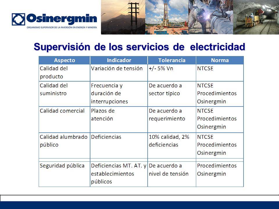 Supervisión de los servicios de electricidad