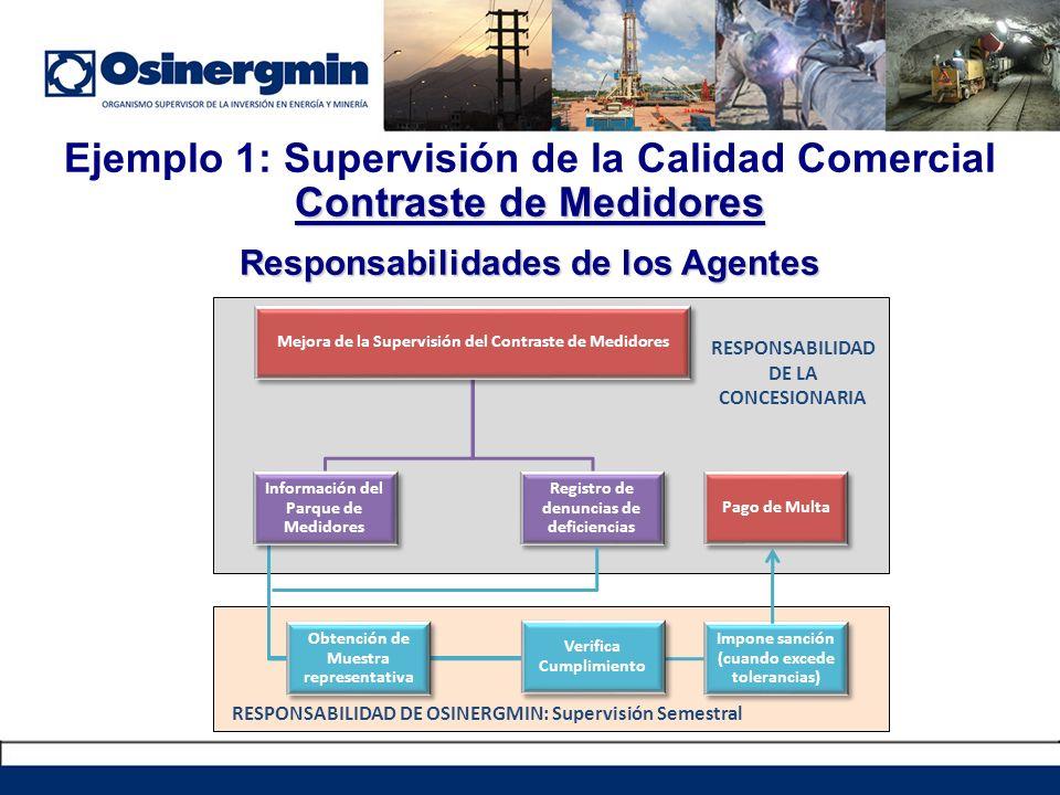 Responsabilidades de los Agentes Contraste de Medidores Ejemplo 1: Supervisión de la Calidad Comercial Contraste de Medidores RESPONSABILIDAD DE LA CONCESIONARIA RESPONSABILIDAD DE OSINERGMIN: Supervisión Semestral