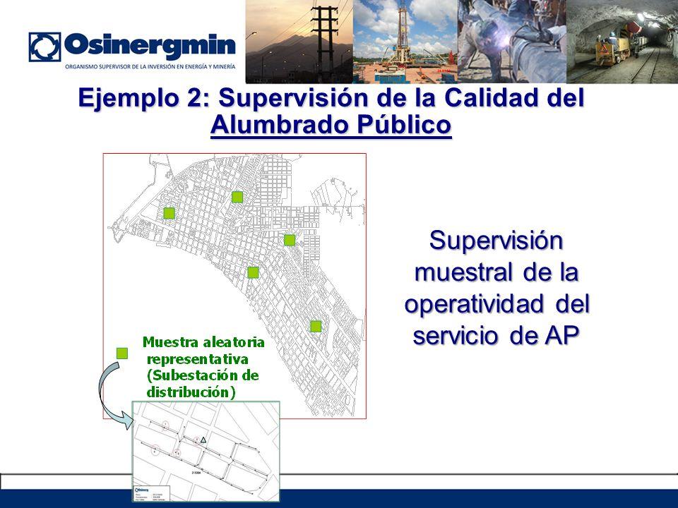 Supervisión muestral de la operatividad del servicio de AP Ejemplo 2: Supervisión de la Calidad del Alumbrado Público