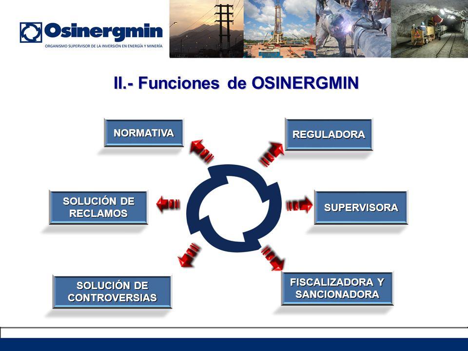 II.- Funciones de OSINERGMIN II.- Funciones de OSINERGMIN NORMATIVA REGULADORA FISCALIZADORA Y SANCIONADORA SOLUCIÓN DE RECLAMOS CONTROVERSIAS SUPERVISORA