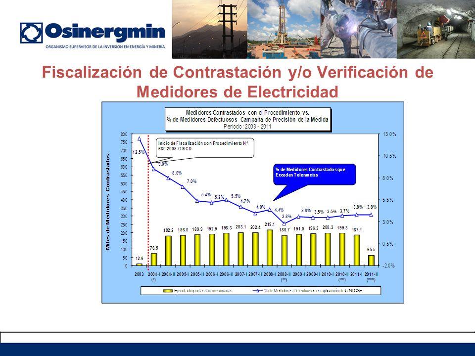 Fiscalización de Contrastación y/o Verificación de Medidores de Electricidad