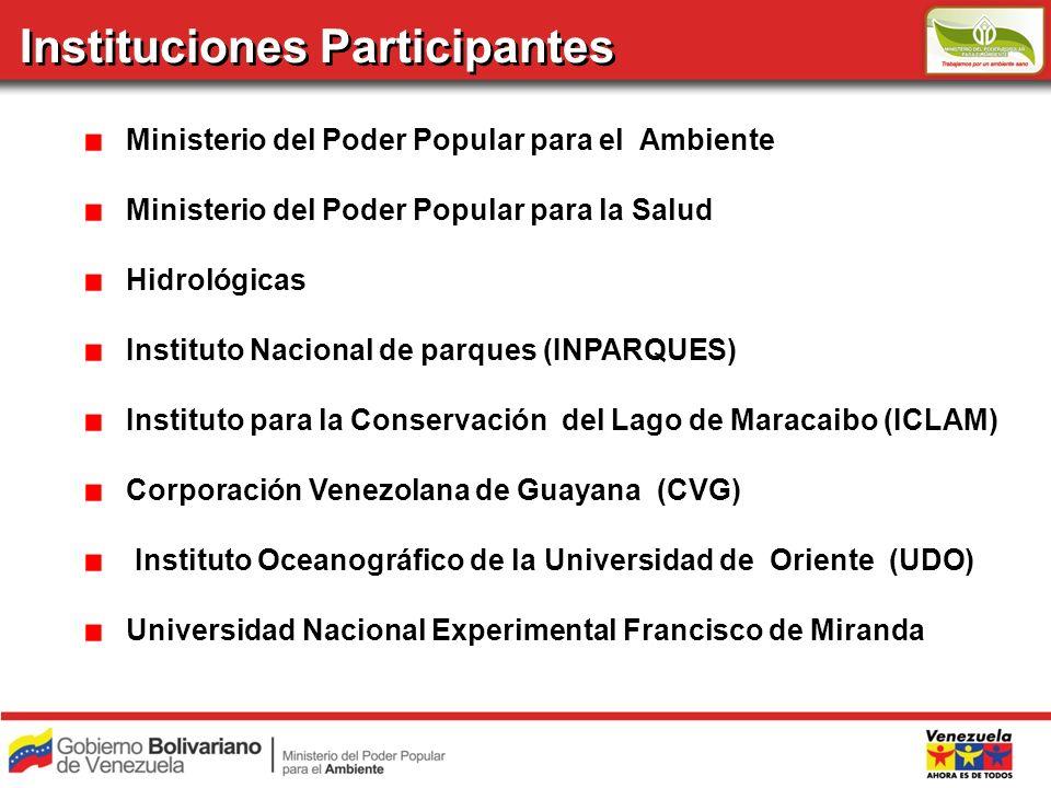Ministerio del Poder Popular para el Ambiente Ministerio del Poder Popular para la Salud Hidrológicas Instituto Nacional de parques (INPARQUES) Instit