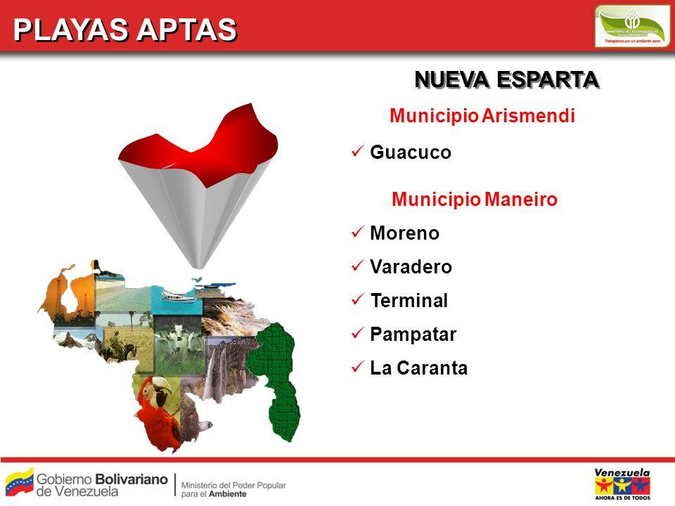 PLAYAS APTAS NUEVA ESPARTA Municipio Arismendi Guacuco Municipio Maneiro Moreno Varadero Terminal Pampatar La Caranta