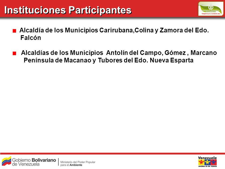 Alcaldía de los Municipios Carirubana,Colina y Zamora del Edo.