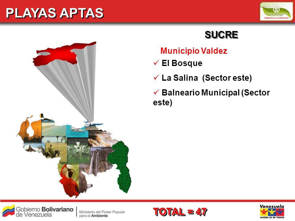 PLAYAS APTAS SUCRE Municipio Valdez El Bosque La Salina (Sector este) Balneario Municipal (Sector este) TOTAL = 47