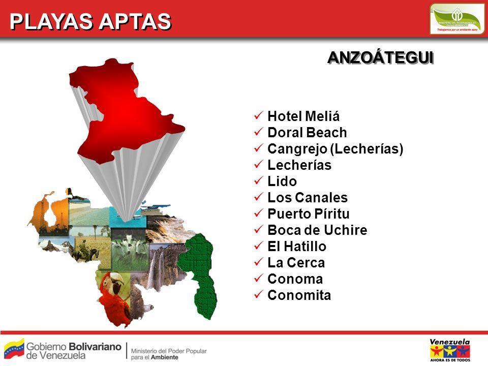 ZULIA Municipio Páez Cojoro Caimare Chico Municipio Miranda Quisiro La Guacoa Punta Vigía Ancón de Iturre BALNEARIOS APTOS