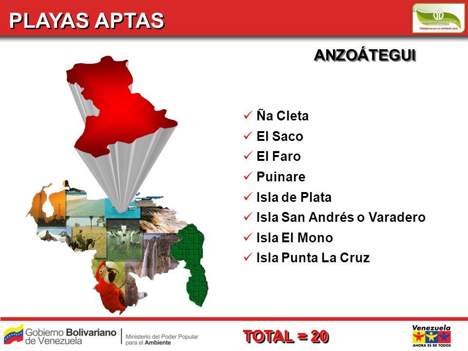 PLAYAS APTAS ANZOÁTEGUI Ña Cleta El Saco El Faro Puinare Isla de Plata Isla San Andrés o Varadero Isla El Mono Isla Punta La Cruz TOTAL = 20