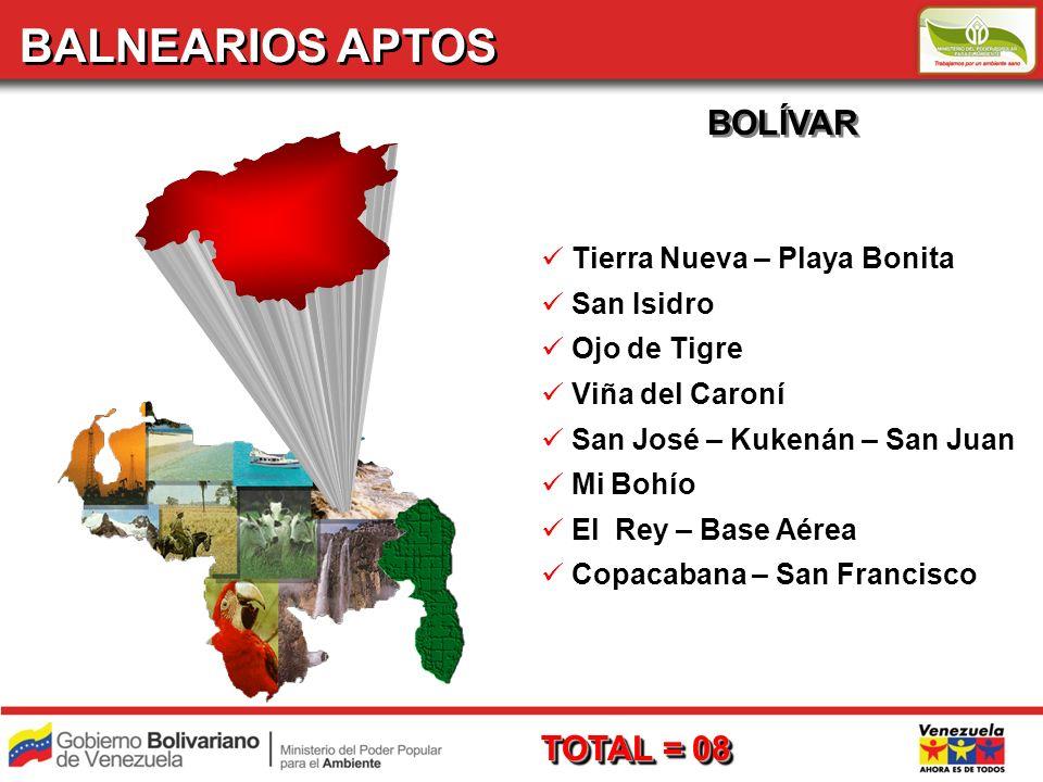 PLAYAS APTAS MIRANDA Playa Pintada Bosquemar Machurucuto (margen derecho) TOTAL = 20