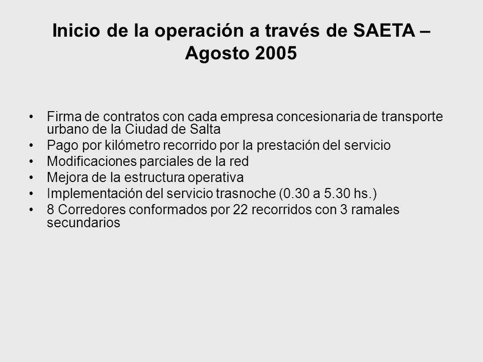 Inicio de la operación a través de SAETA – Agosto 2005 Firma de contratos con cada empresa concesionaria de transporte urbano de la Ciudad de Salta Pa