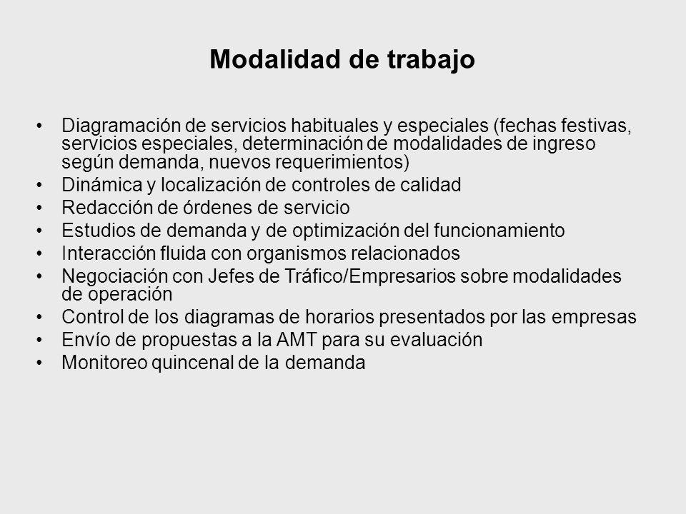 Modalidad de trabajo Diagramación de servicios habituales y especiales (fechas festivas, servicios especiales, determinación de modalidades de ingreso