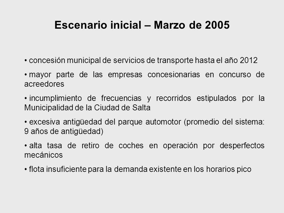 Escenario inicial – Marzo de 2005 (Continuación) trabajadores en negro pago de salarios de concurso (mínimos) pago de salarios fuera del convenio colectivo de trabajo vigente (UTA) incremento de los servicios de transporte irregulares (remises ilegales) importante nivel de descontento de los usuarios ante – proyecto estilo Curitiba prácticamente inviable urgencia del gobierno provincial por solucionar el problema marco normativo de creación de SAETA, AMT y Área Metropolitana (Ley N° 7322, 20/10/2004)