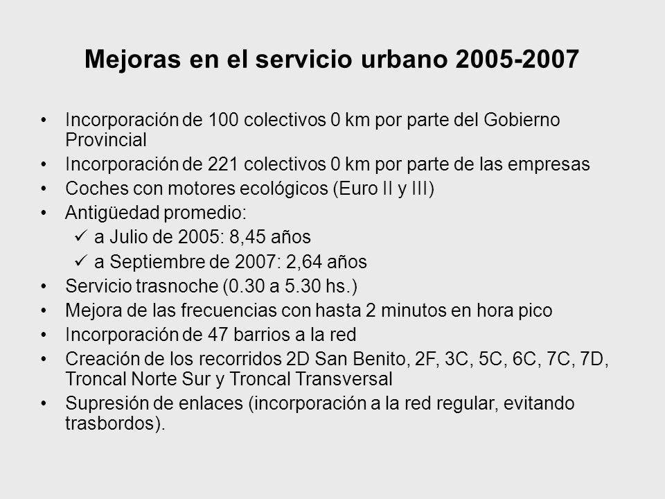 Mejoras en el servicio urbano 2005-2007 Incorporación de 100 colectivos 0 km por parte del Gobierno Provincial Incorporación de 221 colectivos 0 km po