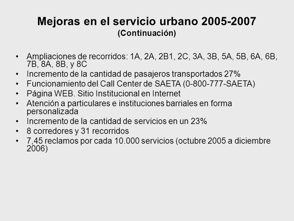 Mejoras en el servicio urbano 2005-2007 (Continuación) Ampliaciones de recorridos: 1A, 2A, 2B1, 2C, 3A, 3B, 5A, 5B, 6A, 6B, 7B, 8A, 8B, y 8C Increment