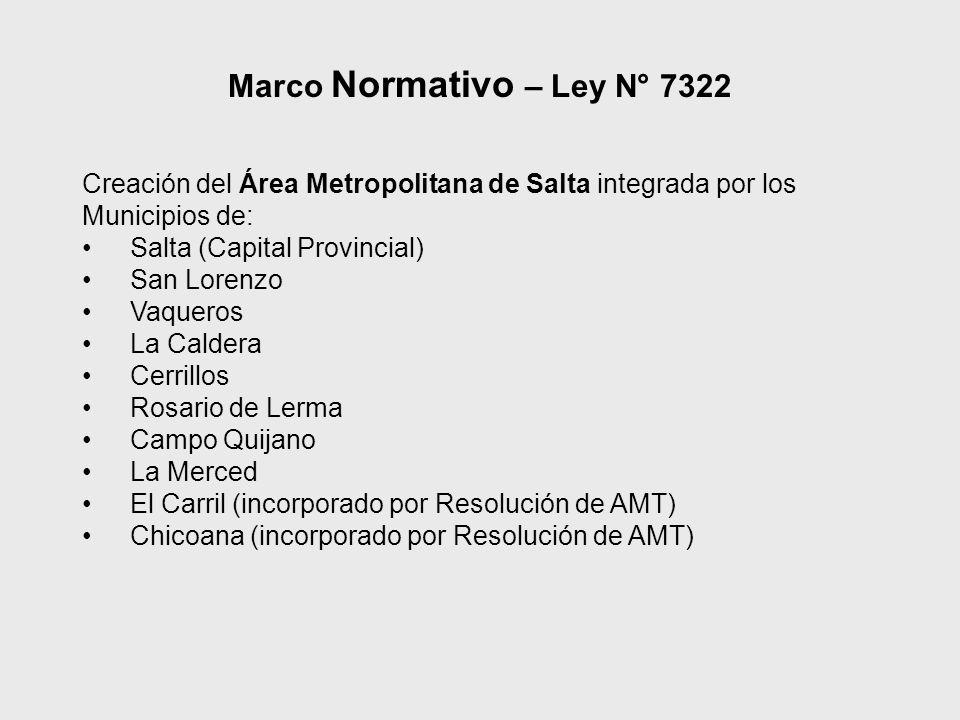 Creación del Área Metropolitana de Salta integrada por los Municipios de: Salta (Capital Provincial) San Lorenzo Vaqueros La Caldera Cerrillos Rosario