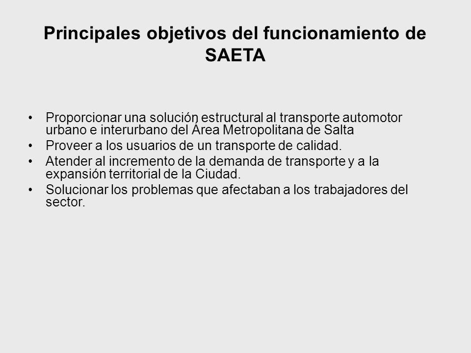 Principales objetivos del funcionamiento de SAETA Proporcionar una solución estructural al transporte automotor urbano e interurbano del Área Metropol