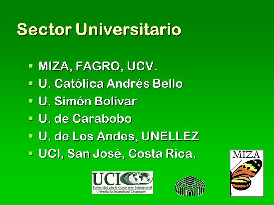 Sector Universitario MIZA, FAGRO, UCV. MIZA, FAGRO, UCV. U. Católica Andrés Bello U. Católica Andrés Bello U. Simón Bolívar U. Simón Bolívar U. de Car