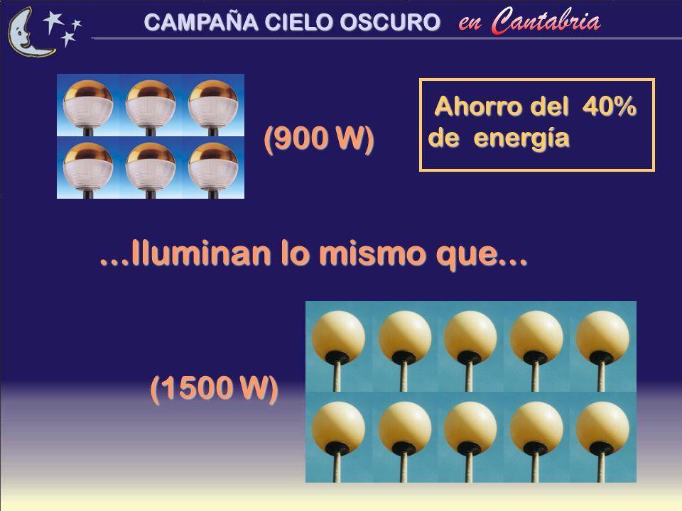 CAMPAÑA CIELO OSCURO...Iluminan lo mismo que... (900 W) (1500 W) Ahorro del 40% Ahorro del 40% de energía