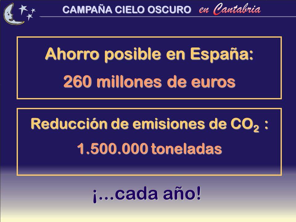 CAMPAÑA CIELO OSCURO Ahorro posible en España: 260 millones de euros Reducción de emisiones de CO 2 : 1.500.000 toneladas ¡...cada año!