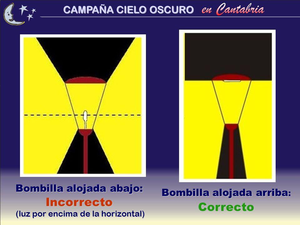 CAMPAÑA CIELO OSCURO Bombilla alojada arriba Bombilla alojada arriba :Correcto Bombilla alojada abajo: Incorrecto (luz por encima de la horizontal)