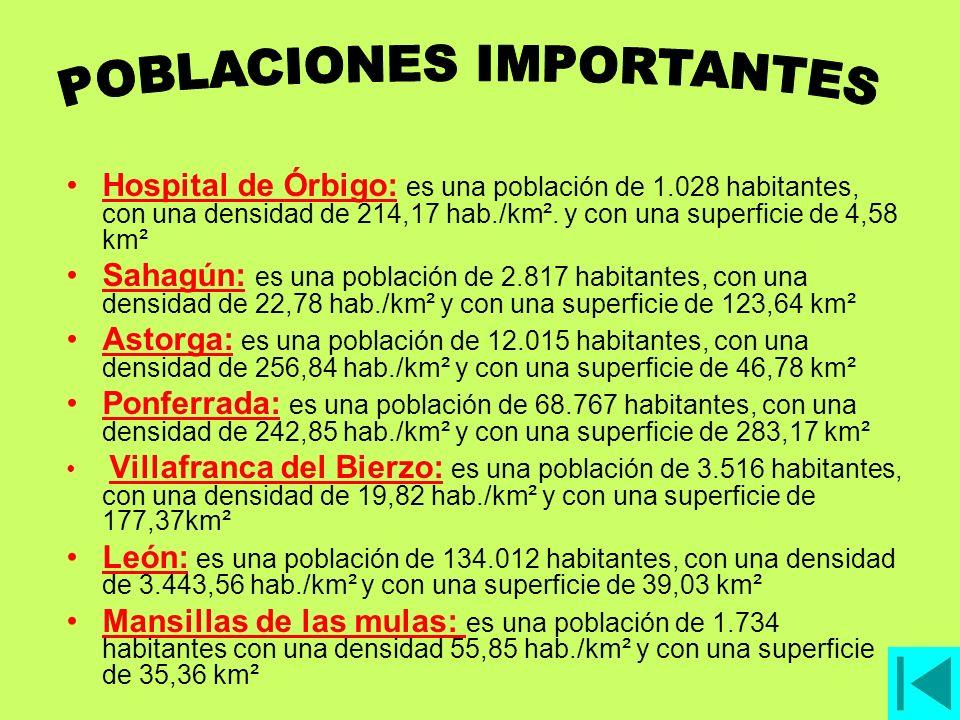 Hospital de Órbigo: es una población de 1.028 habitantes, con una densidad de 214,17 hab./km².
