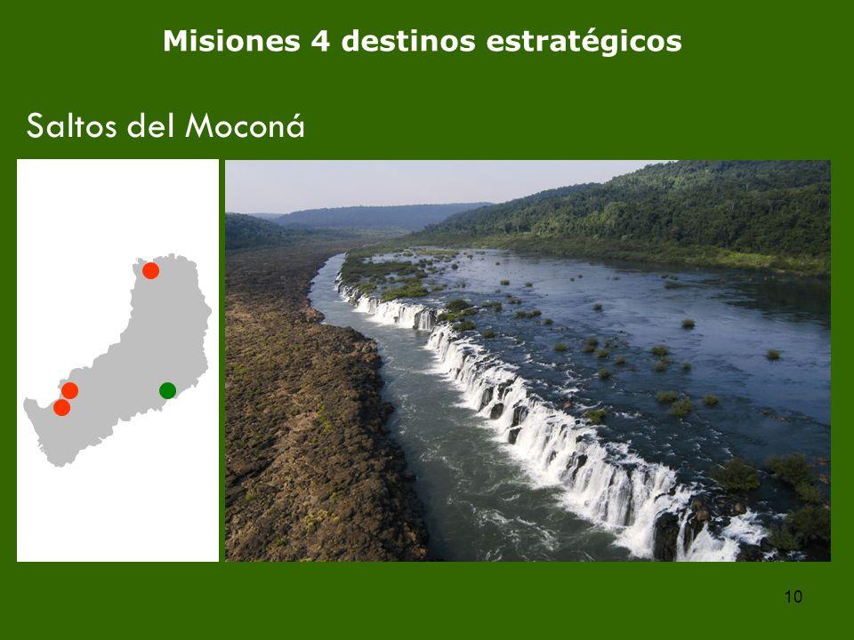 10 Misiones 4 destinos estratégicos Saltos del Moconá