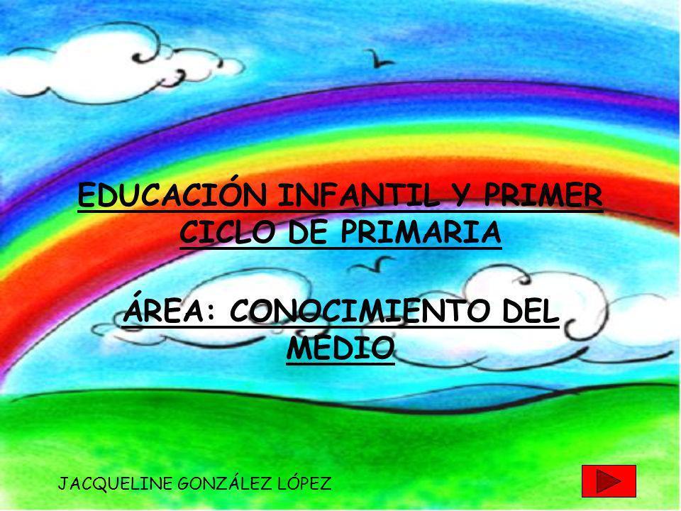 EDUCACIÓN INFANTIL Y PRIMER CICLO DE PRIMARIA ÁREA: CONOCIMIENTO DEL MEDIO JACQUELINE GONZÁLEZ LÓPEZ