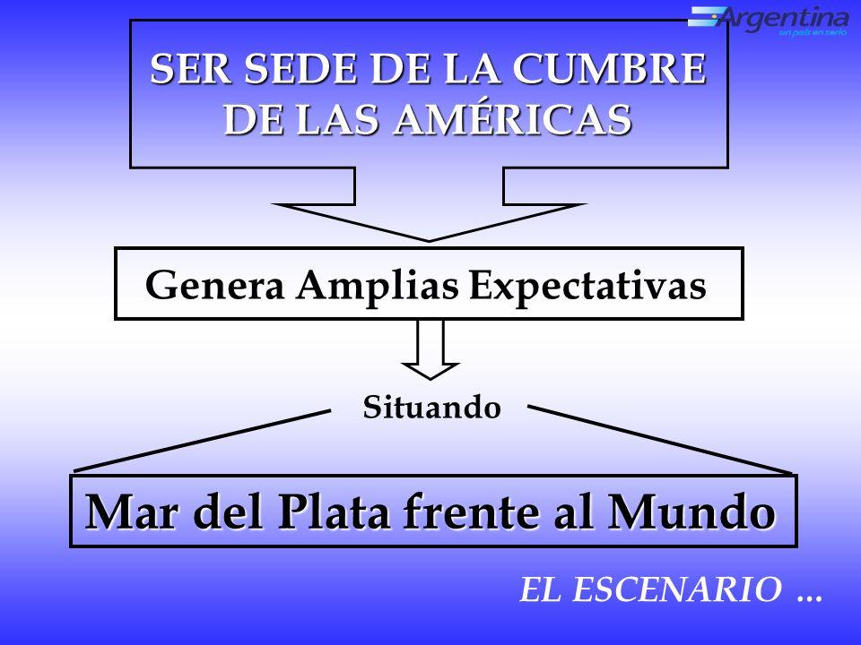 SER SEDE DE LA CUMBRE DE LAS AMÉRICAS Genera Amplias Expectativas Mar del Plata frente al Mundo EL ESCENARIO … Situando