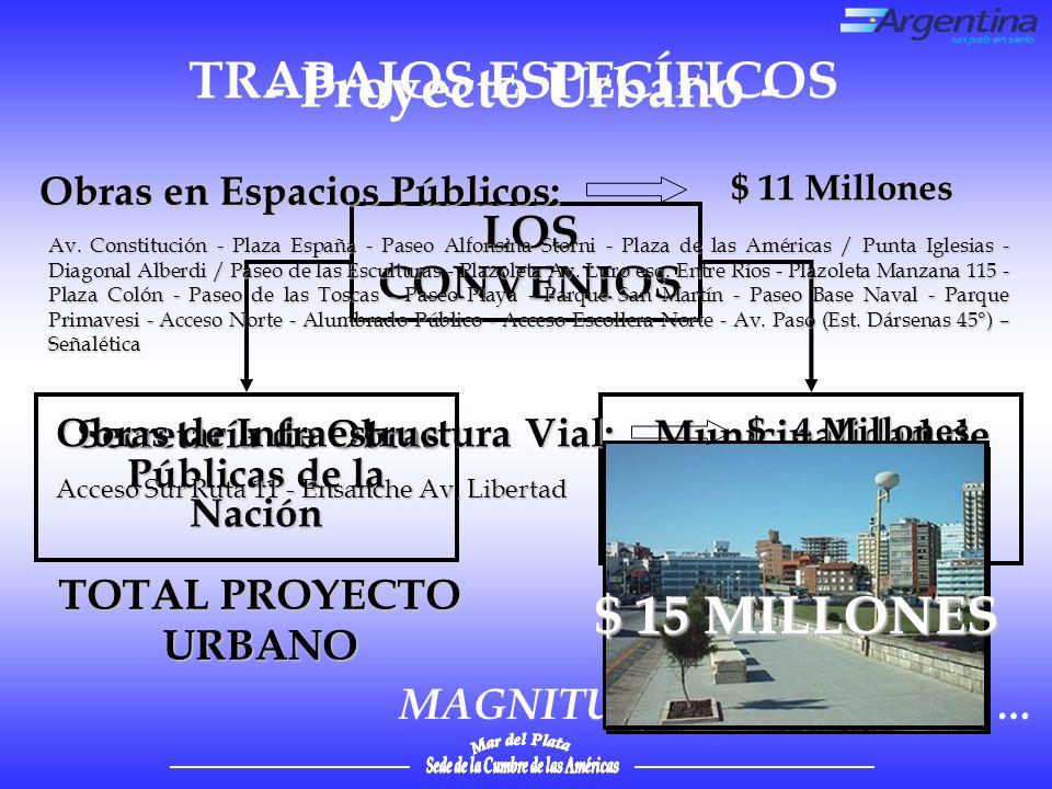 - Plan de Defensa Costera - Financiación de: 1.Defensa Acantilados Ruta Nº 11 $ 10,5 Millones 2.