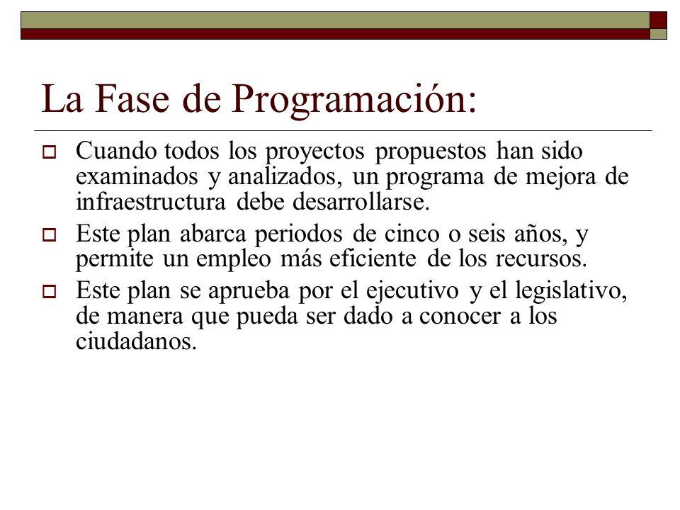 La Fase de Programación: Cuando todos los proyectos propuestos han sido examinados y analizados, un programa de mejora de infraestructura debe desarro