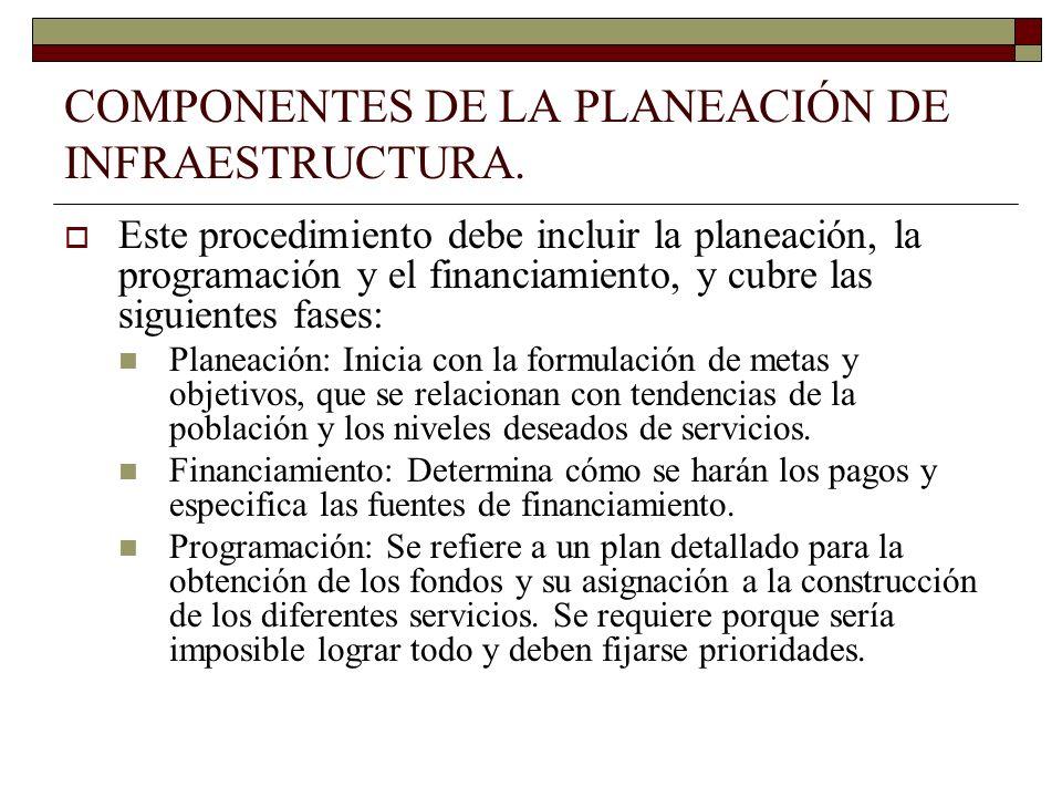 COMPONENTES DE LA PLANEACIÓN DE INFRAESTRUCTURA. Este procedimiento debe incluir la planeación, la programación y el financiamiento, y cubre las sigui