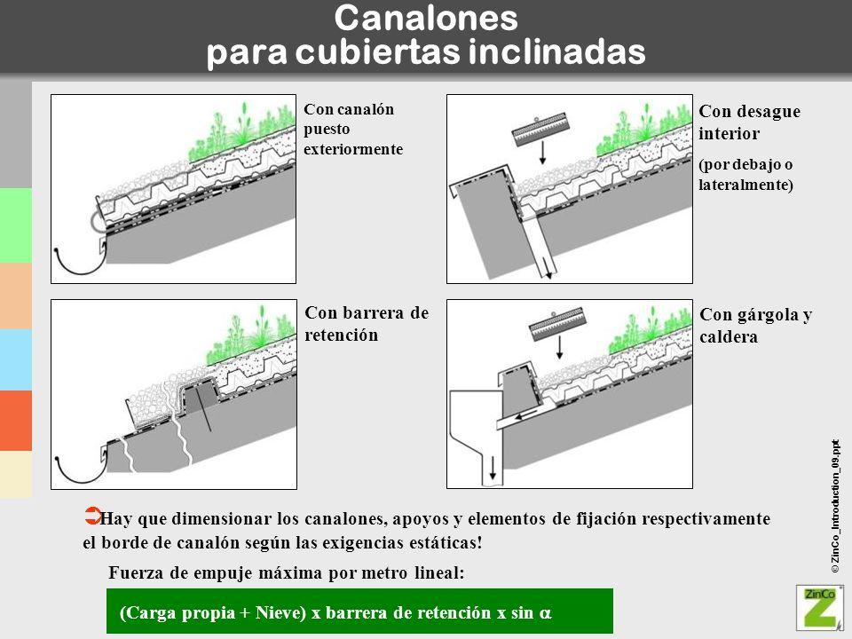 © ZinCo_Introduction_09.ppt Canalones para cubiertas inclinadas Hay que dimensionar los canalones, apoyos y elementos de fijación respectivamente el b