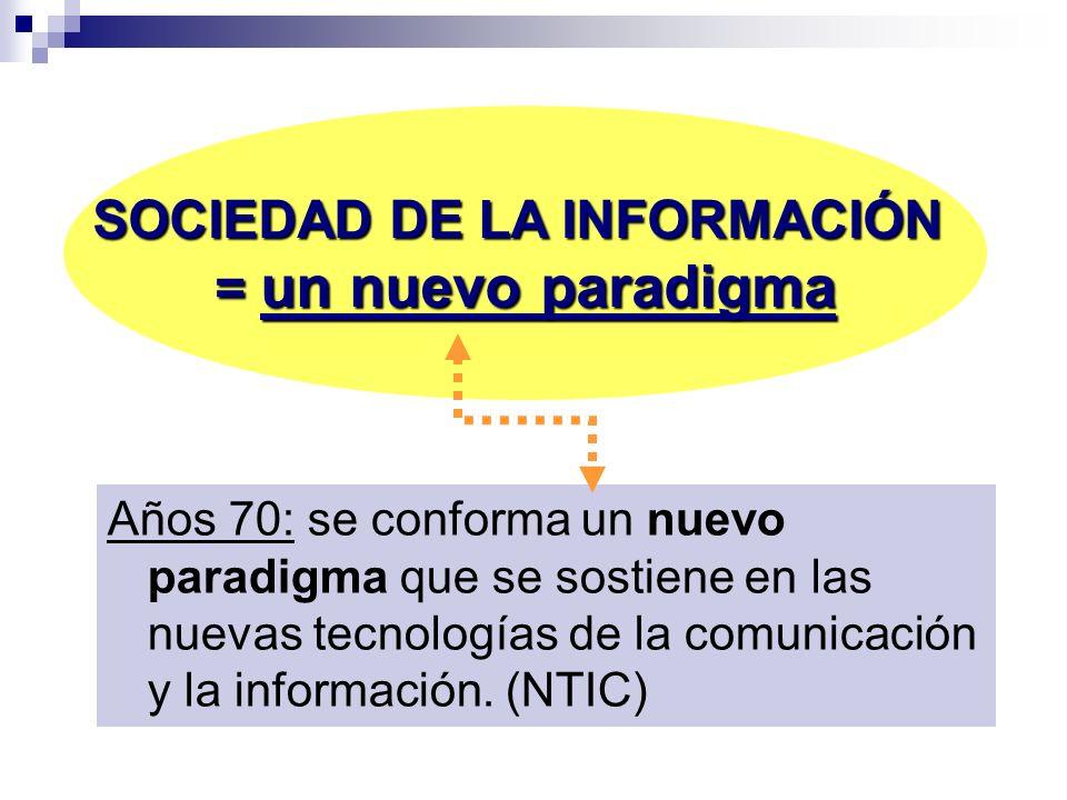 Años 70: se conforma un nuevo paradigma que se sostiene en las nuevas tecnologías de la comunicación y la información. (NTIC) SOCIEDAD DE LA INFORMACI