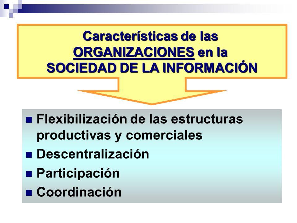 Flexibilización de las estructuras productivas y comerciales Descentralización Participación Coordinación Características de las ORGANIZACIONES en la