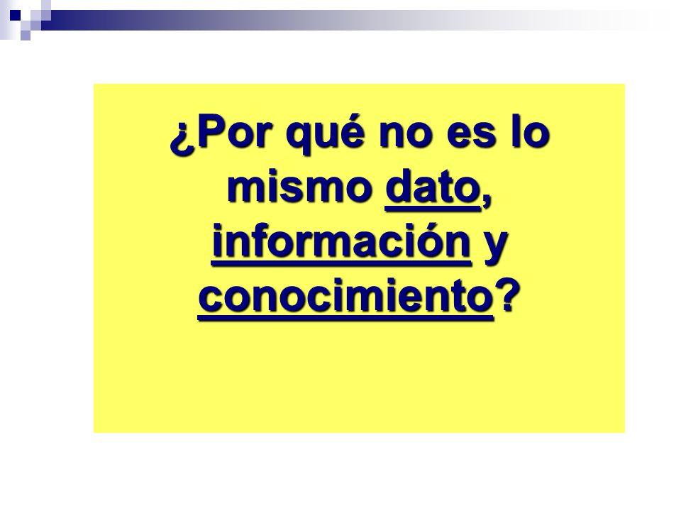 ¿Por qué no es lo mismo dato, información y conocimiento?