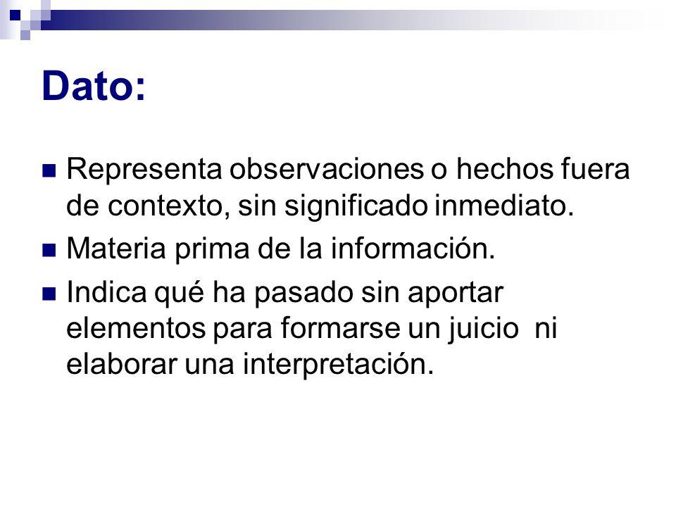 Dato: Representa observaciones o hechos fuera de contexto, sin significado inmediato. Materia prima de la información. Indica qué ha pasado sin aporta