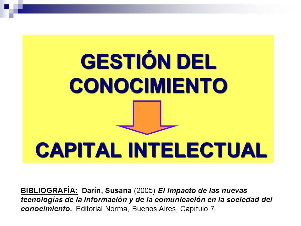 GESTIÓN DEL CONOCIMIENTO CAPITAL INTELECTUAL BIBLIOGRAFÍA: Darín, Susana (2005) El impacto de las nuevas tecnologías de la información y de la comunic